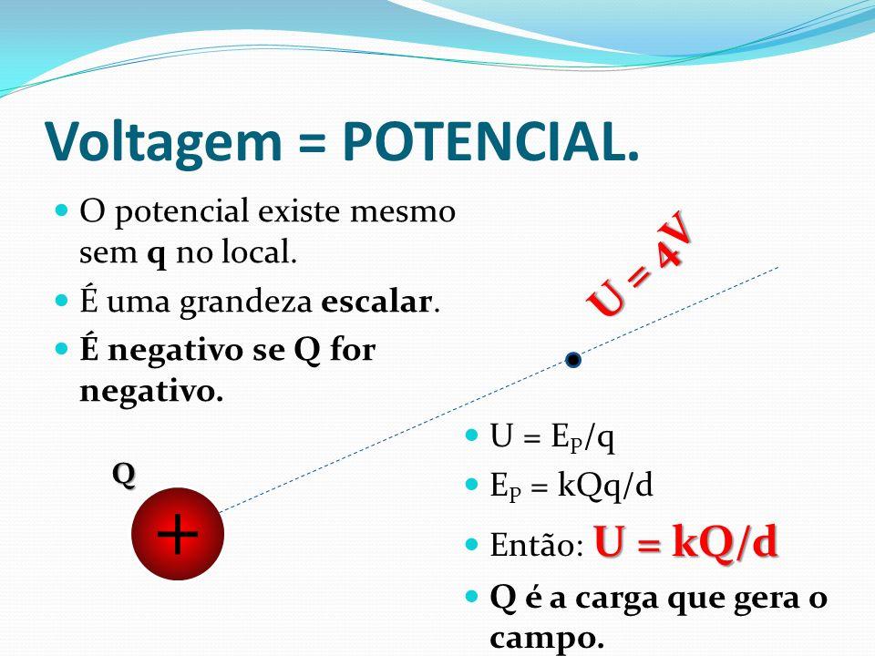 + Voltagem = POTENCIAL. U = 4V