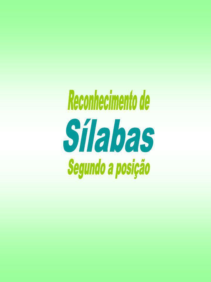 Reconhecimento de Sílabas Segundo a posição