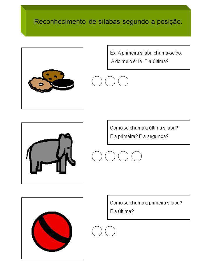 Reconhecimento de sílabas segundo a posição.