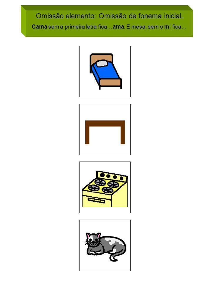 Omissão elemento: Omissão de fonema inicial.