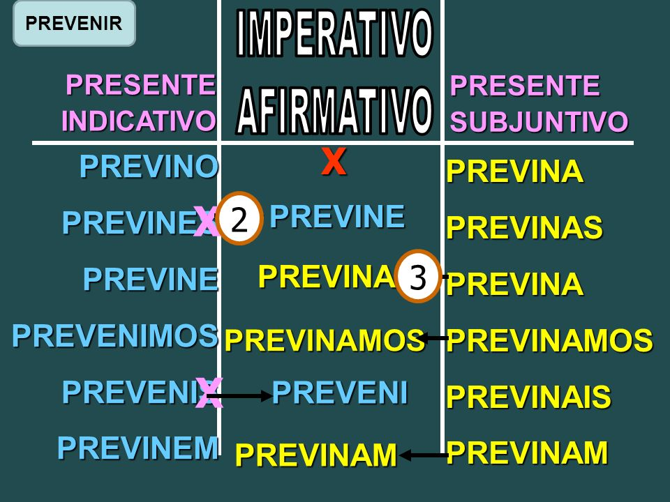X X X IMPERATIVO AFIRMATIVO 2 3 PREVINO PREVINA PREVINES PREVINAS