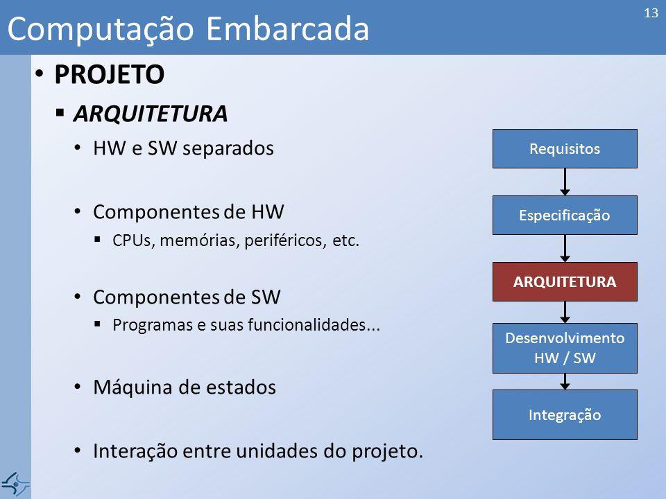 Computação Embarcada PROJETO ARQUITETURA HW e SW separados