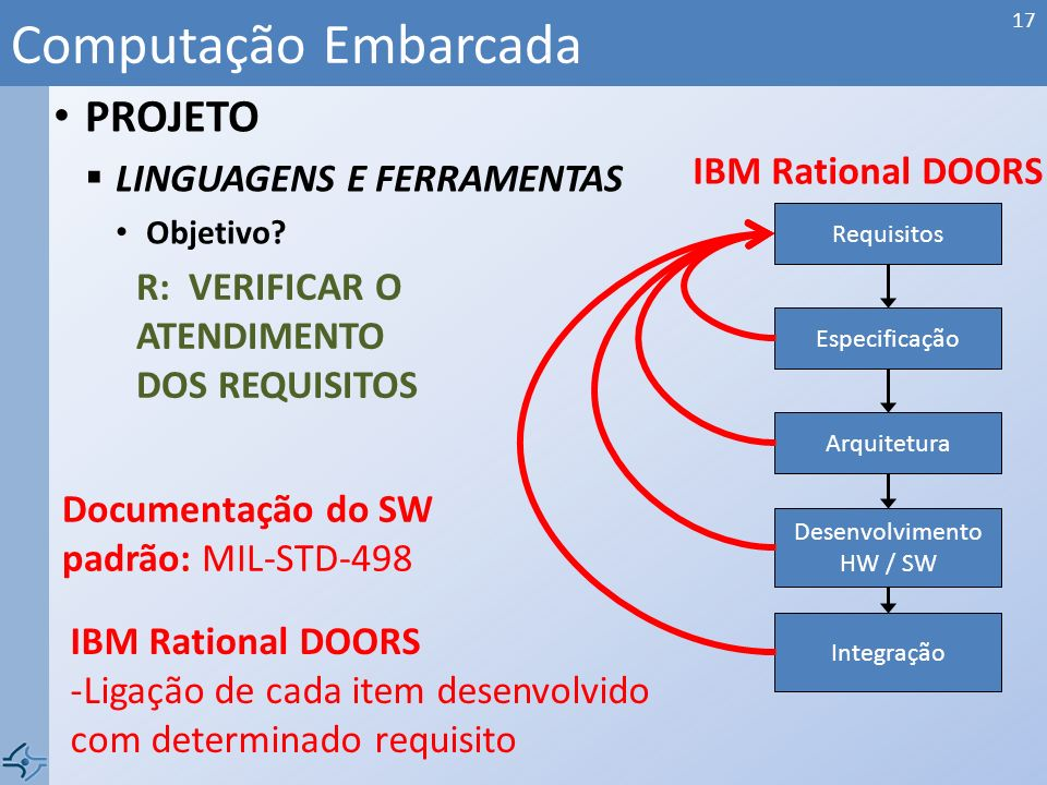 Computação Embarcada PROJETO LINGUAGENS E FERRAMENTAS