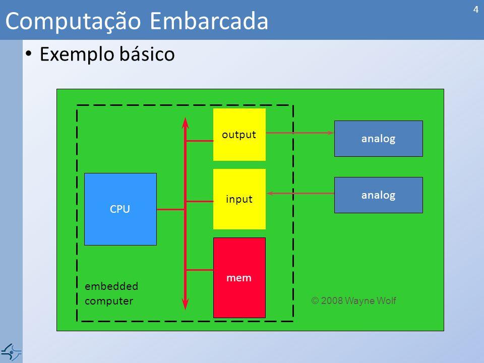 Computação Embarcada Exemplo básico output analog input CPU mem