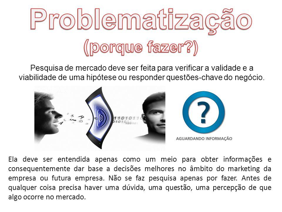 Problematização (porque fazer )