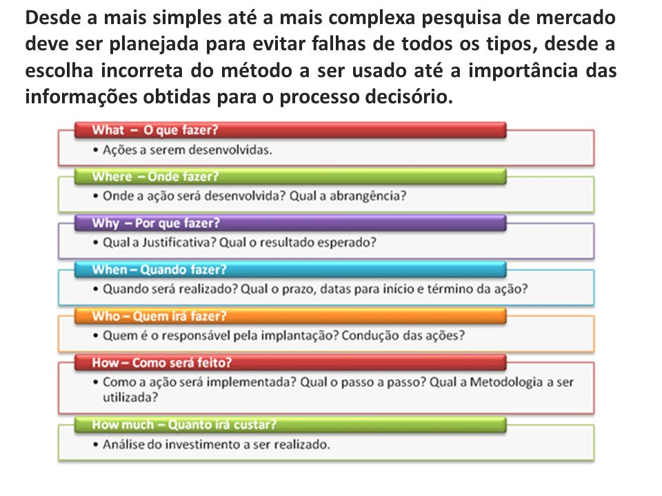 Desde a mais simples até a mais complexa pesquisa de mercado deve ser planejada para evitar falhas de todos os tipos, desde a escolha incorreta do método a ser usado até a importância das informações obtidas para o processo decisório.