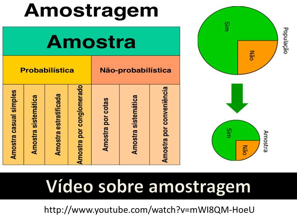 Vídeo sobre amostragem