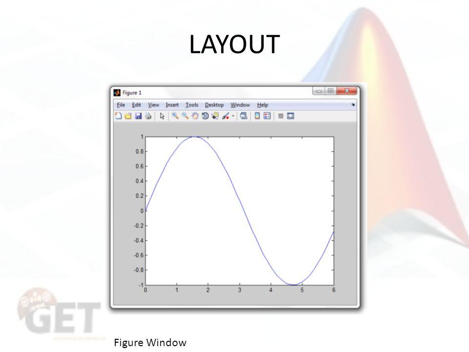 LAYOUT Figure Window
