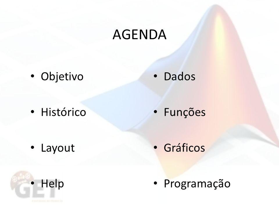 AGENDA Objetivo Dados Histórico Funções Layout Gráficos Help