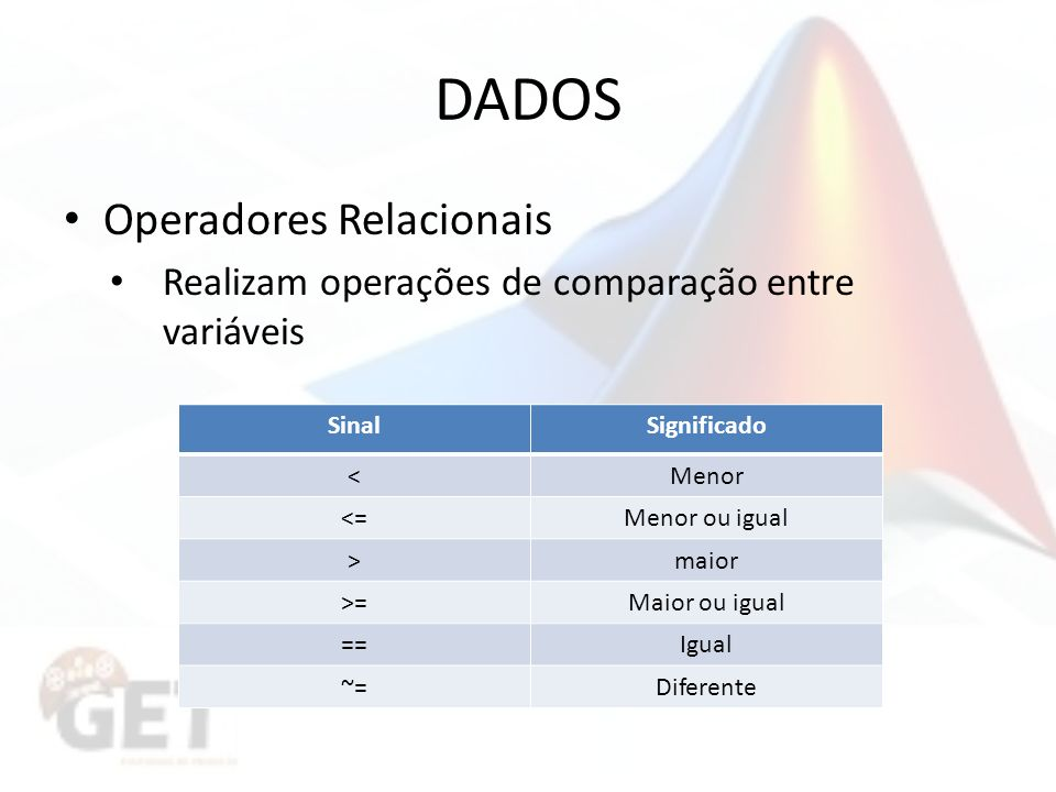 DADOS Operadores Relacionais