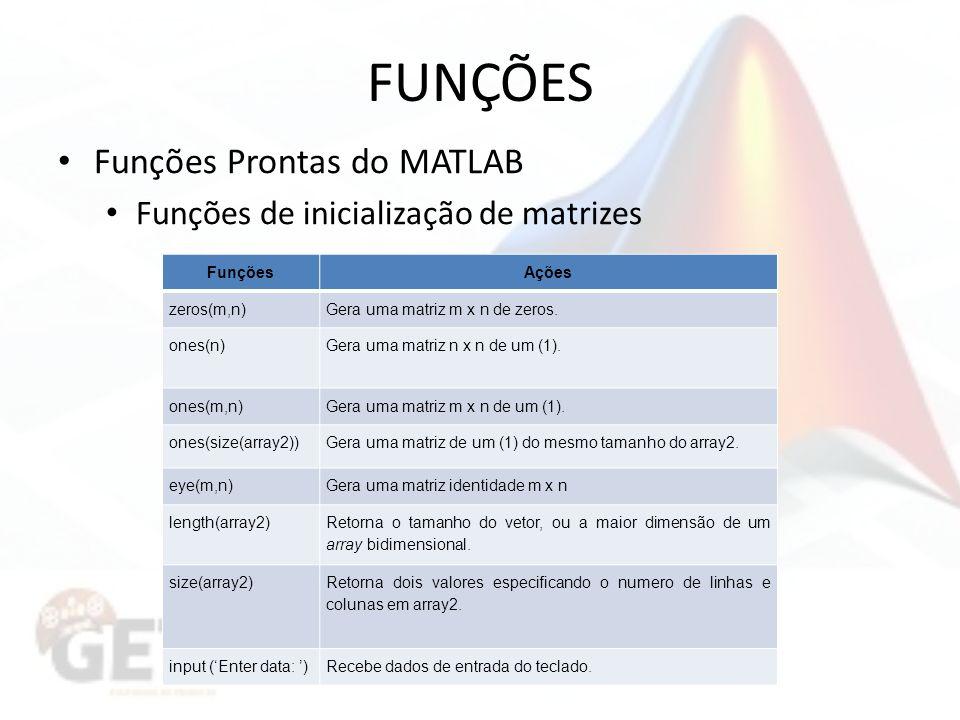 FUNÇÕES Funções Prontas do MATLAB Funções de inicialização de matrizes