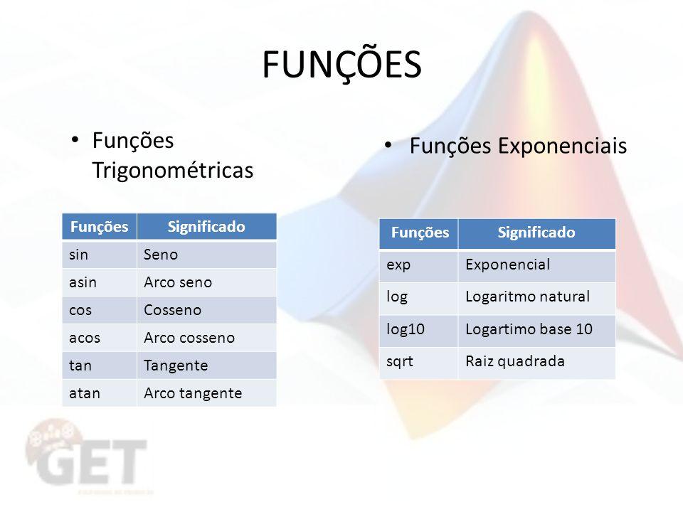 FUNÇÕES Funções Trigonométricas Funções Exponenciais Funções