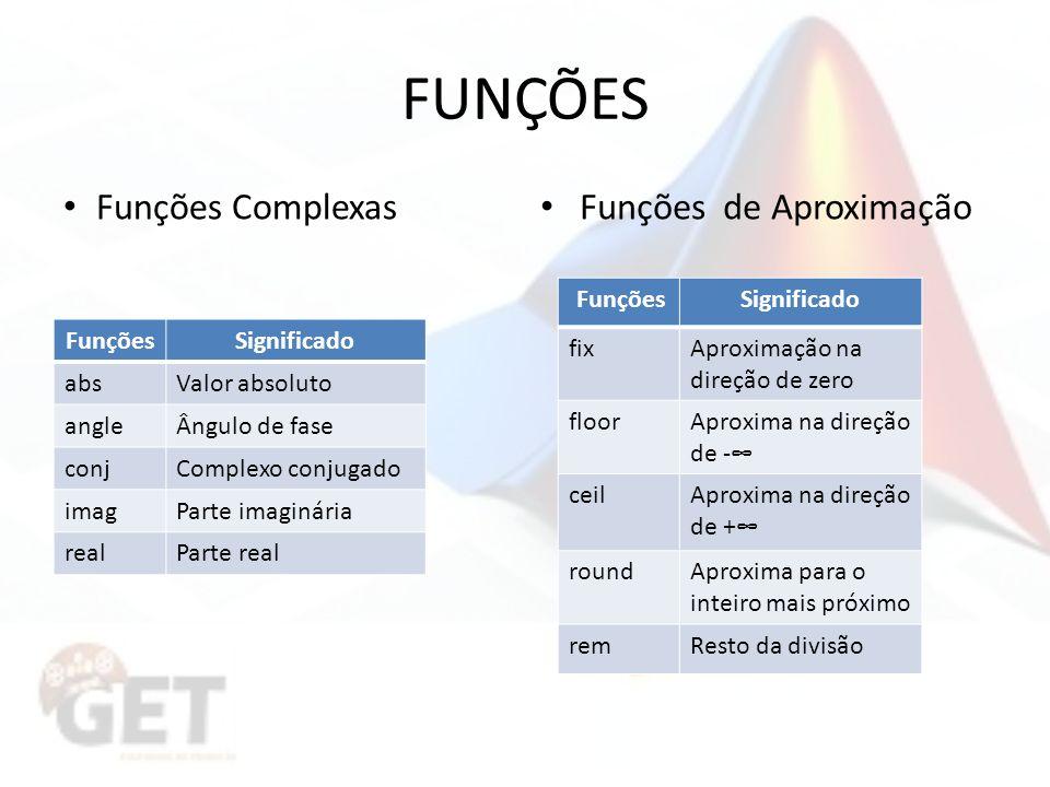 FUNÇÕES Funções Complexas Funções de Aproximação Funções Significado