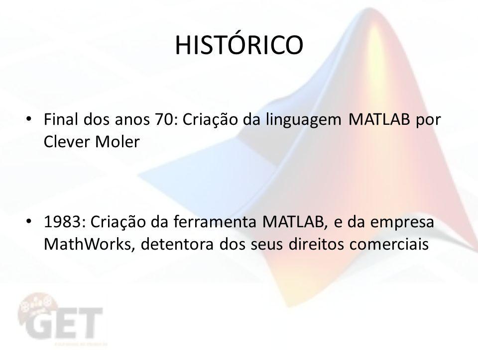 HISTÓRICO Final dos anos 70: Criação da linguagem MATLAB por Clever Moler.