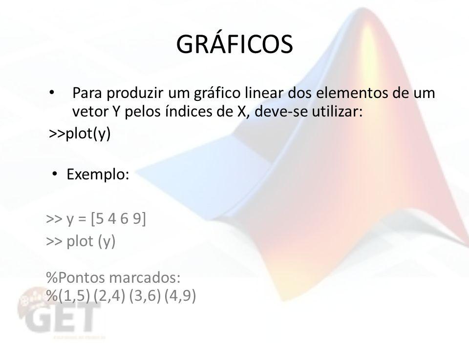 GRÁFICOS Para produzir um gráfico linear dos elementos de um vetor Y pelos índices de X, deve-se utilizar: