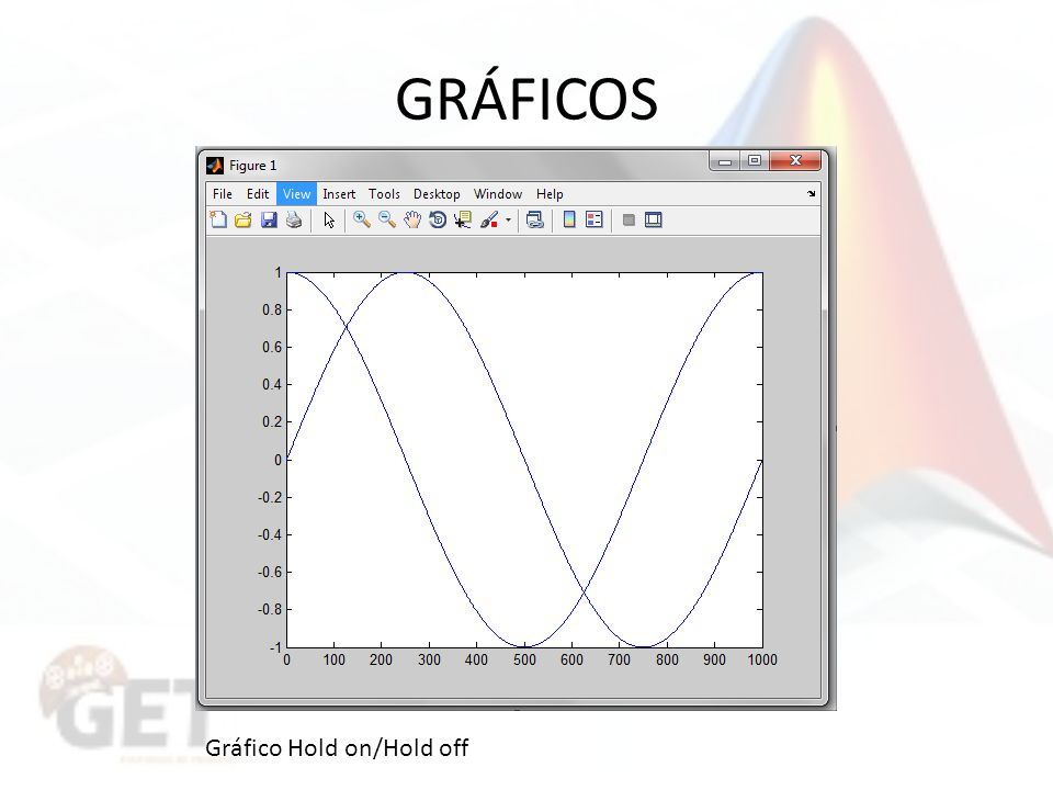 GRÁFICOS Gráfico Hold on/Hold off