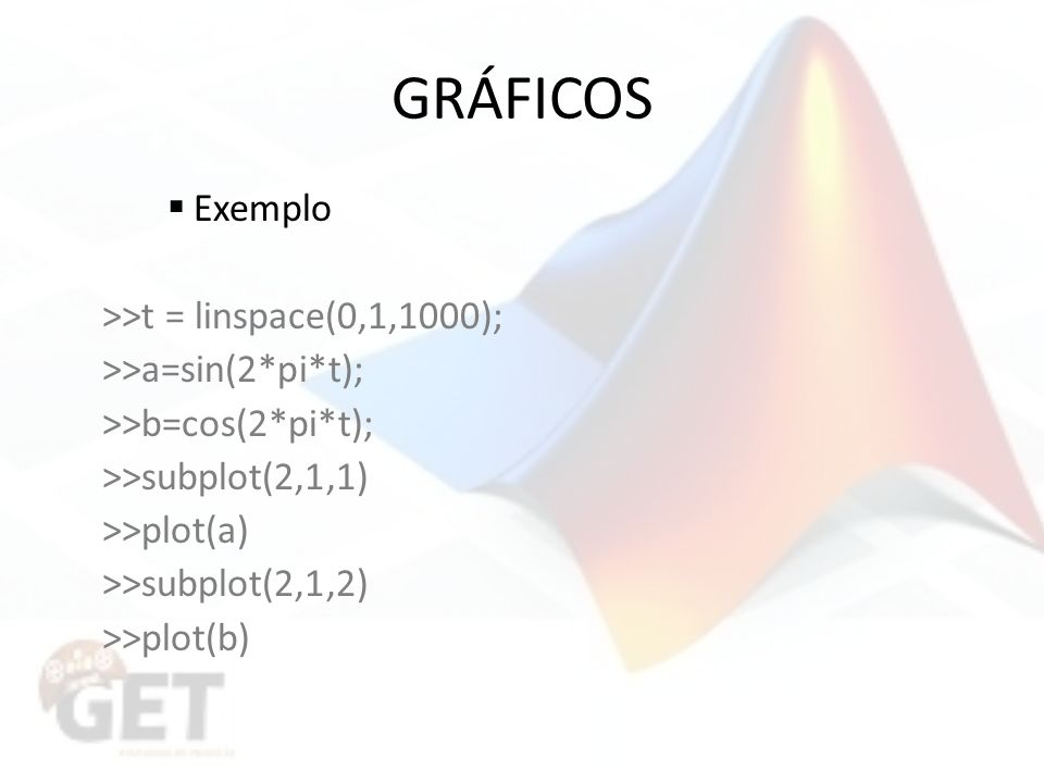GRÁFICOS Exemplo >>t = linspace(0,1,1000);