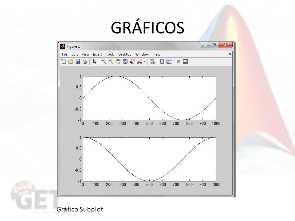 GRÁFICOS Gráfico Subplot