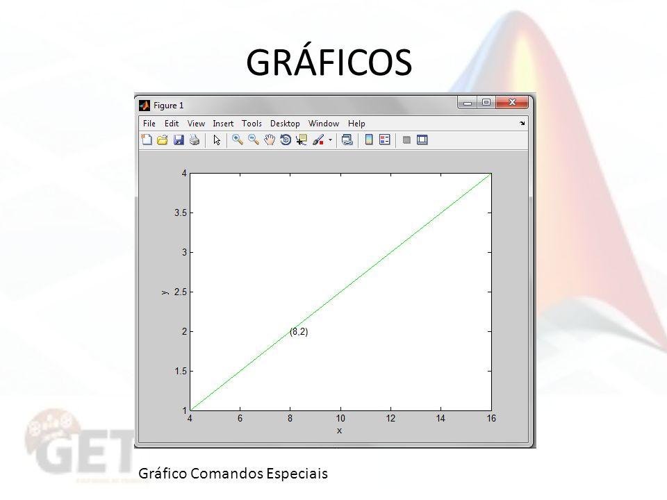 GRÁFICOS Gráfico Comandos Especiais