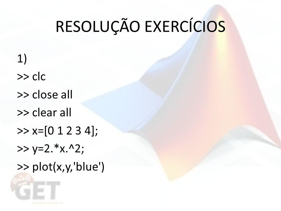 RESOLUÇÃO EXERCÍCIOS >> clc >> close all
