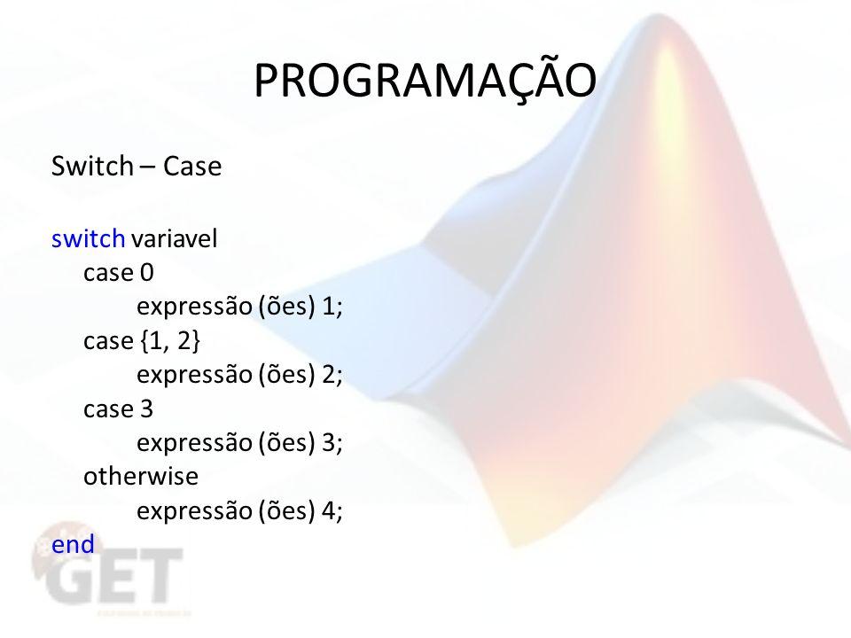 PROGRAMAÇÃO Switch – Case switch variavel case 0 expressão (ões) 1;