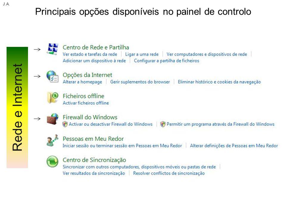 Principais opções disponíveis no painel de controlo