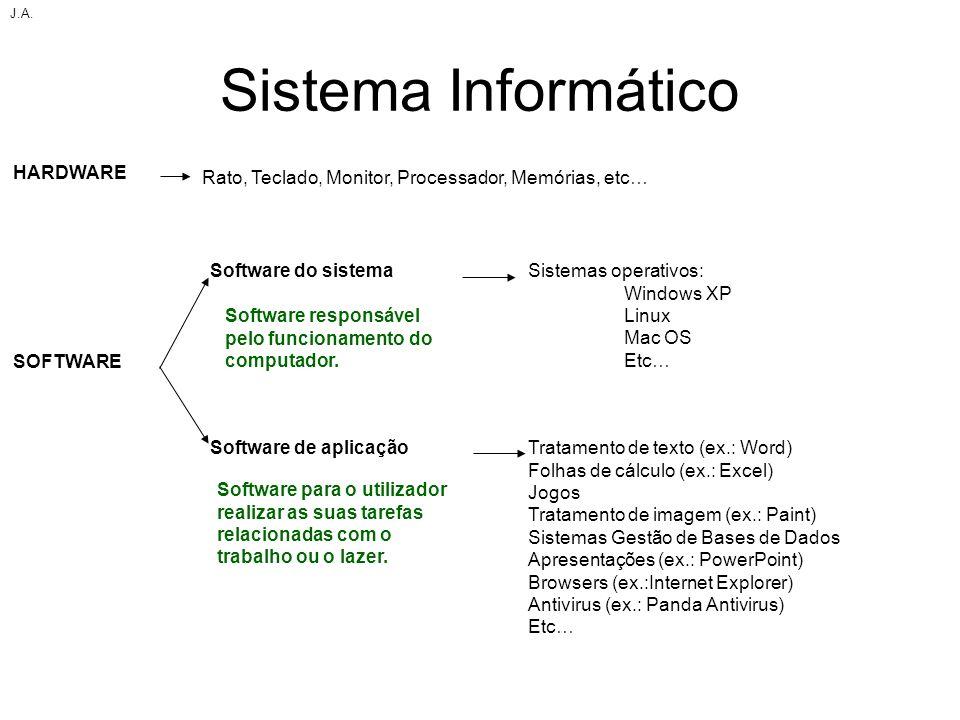 Sistema Informático HARDWARE