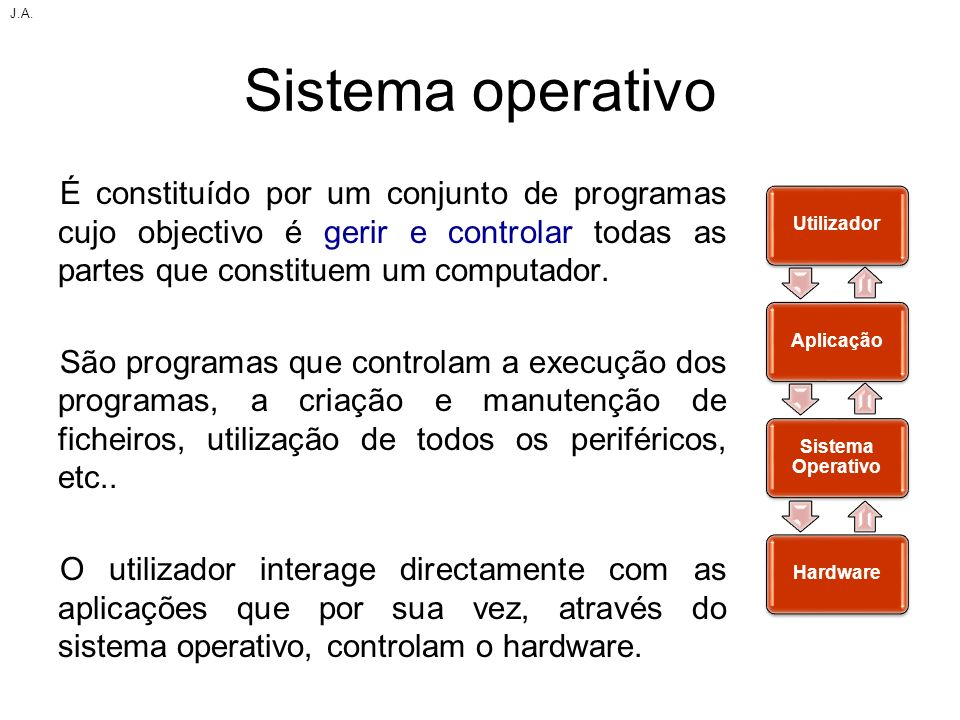 J.A. Sistema operativo. É constituído por um conjunto de programas cujo objectivo é gerir e controlar todas as partes que constituem um computador.