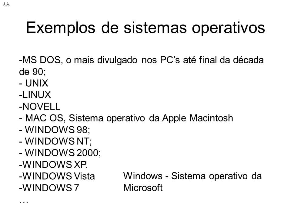 Exemplos de sistemas operativos