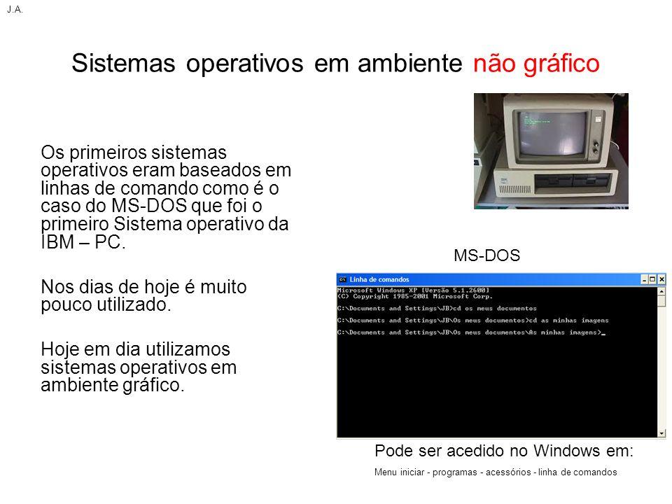 Sistemas operativos em ambiente não gráfico
