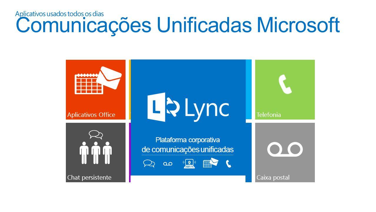 Comunicações Unificadas Microsoft