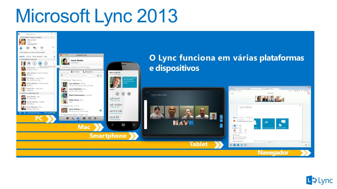 Microsoft Lync 2013 O Lync funciona em várias plataformas e dispositivos. PC.
