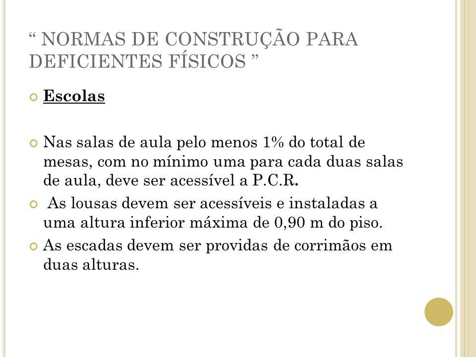 NORMAS DE CONSTRUÇÃO PARA DEFICIENTES FÍSICOS