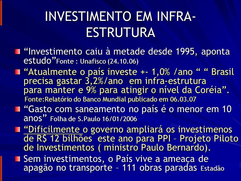 INVESTIMENTO EM INFRA-ESTRUTURA