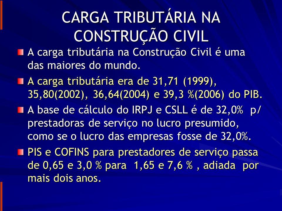CARGA TRIBUTÁRIA NA CONSTRUÇÃO CIVIL