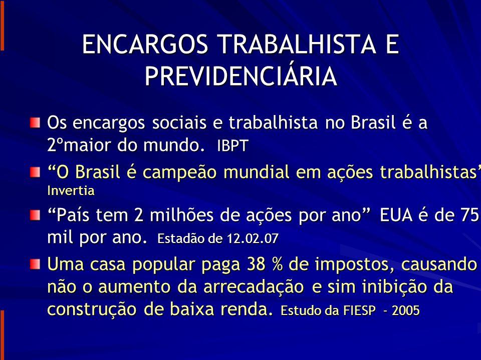 ENCARGOS TRABALHISTA E PREVIDENCIÁRIA