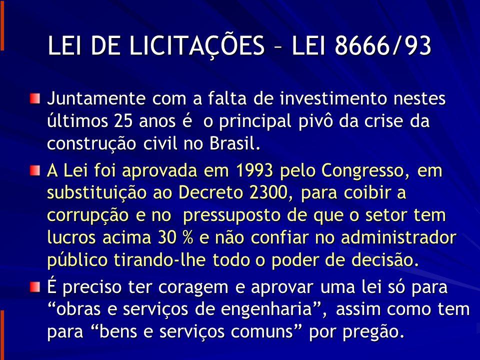 LEI DE LICITAÇÕES – LEI 8666/93