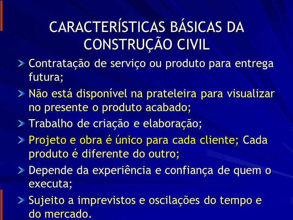CARACTERÍSTICAS BÁSICAS DA CONSTRUÇÃO CIVIL
