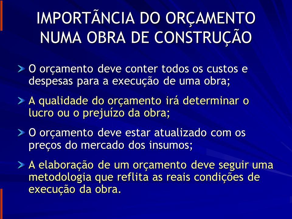 IMPORTÃNCIA DO ORÇAMENTO NUMA OBRA DE CONSTRUÇÃO