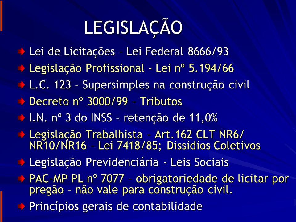 LEGISLAÇÃO Lei de Licitações – Lei Federal 8666/93