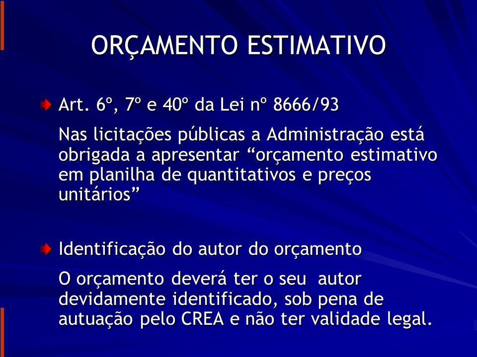 ORÇAMENTO ESTIMATIVO Art. 6º, 7º e 40º da Lei nº 8666/93