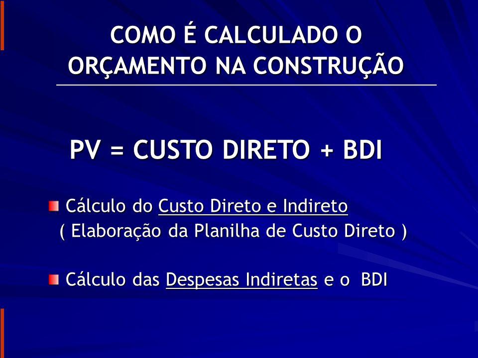 COMO É CALCULADO O ORÇAMENTO NA CONSTRUÇÃO