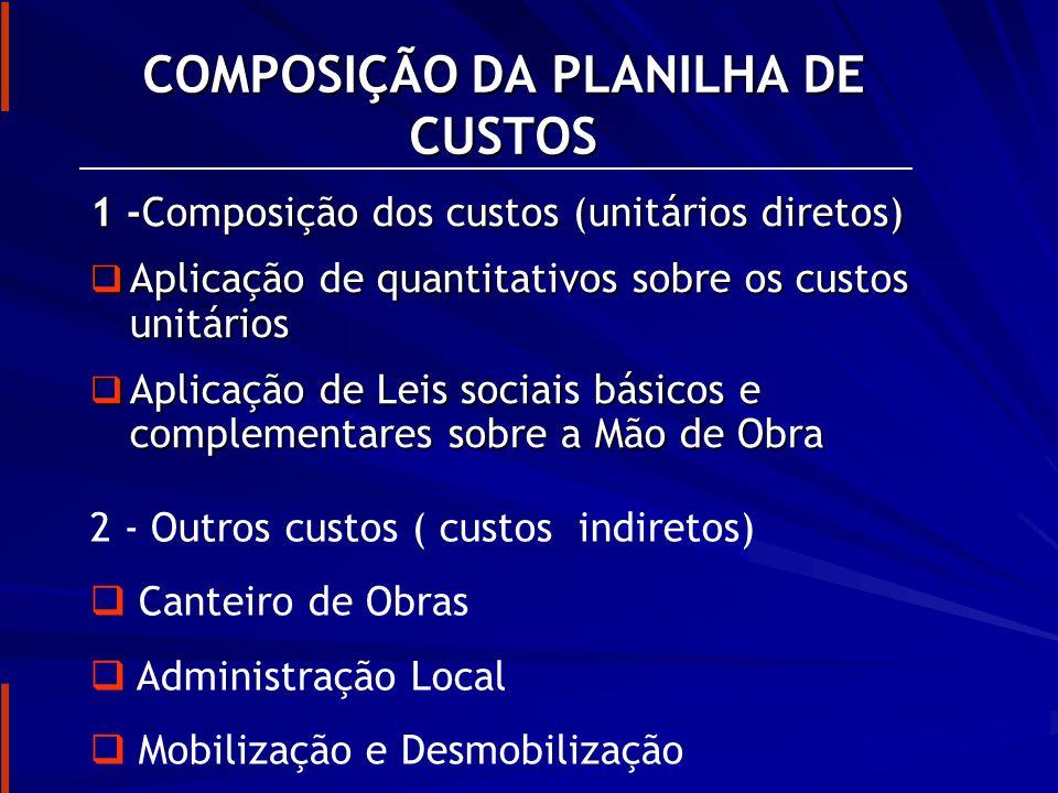 COMPOSIÇÃO DA PLANILHA DE CUSTOS