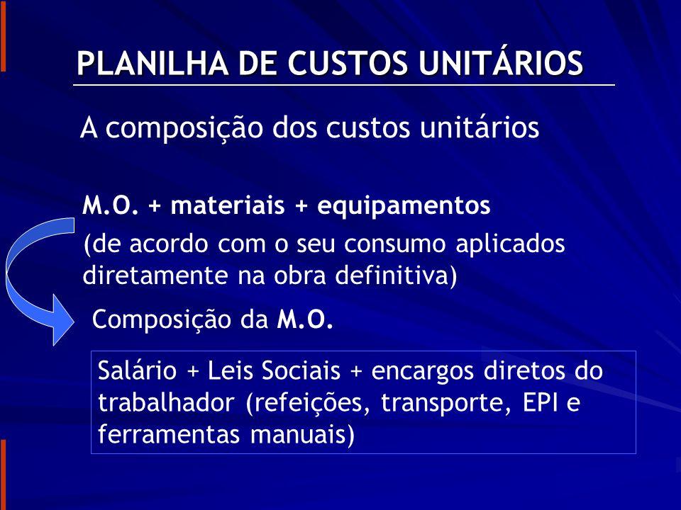 PLANILHA DE CUSTOS UNITÁRIOS