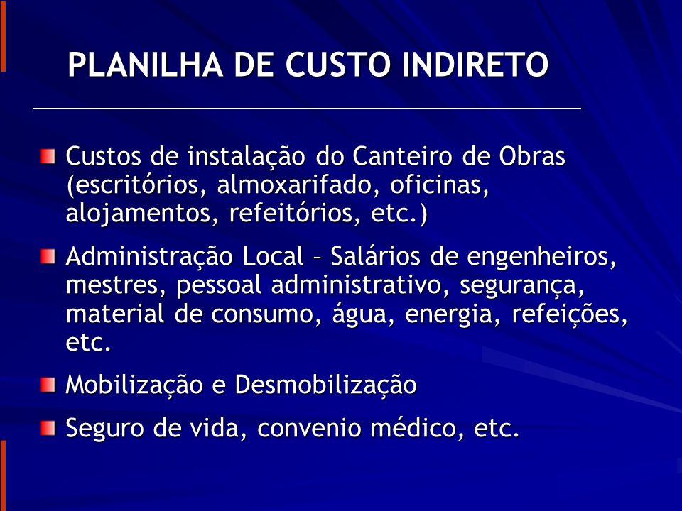 PLANILHA DE CUSTO INDIRETO