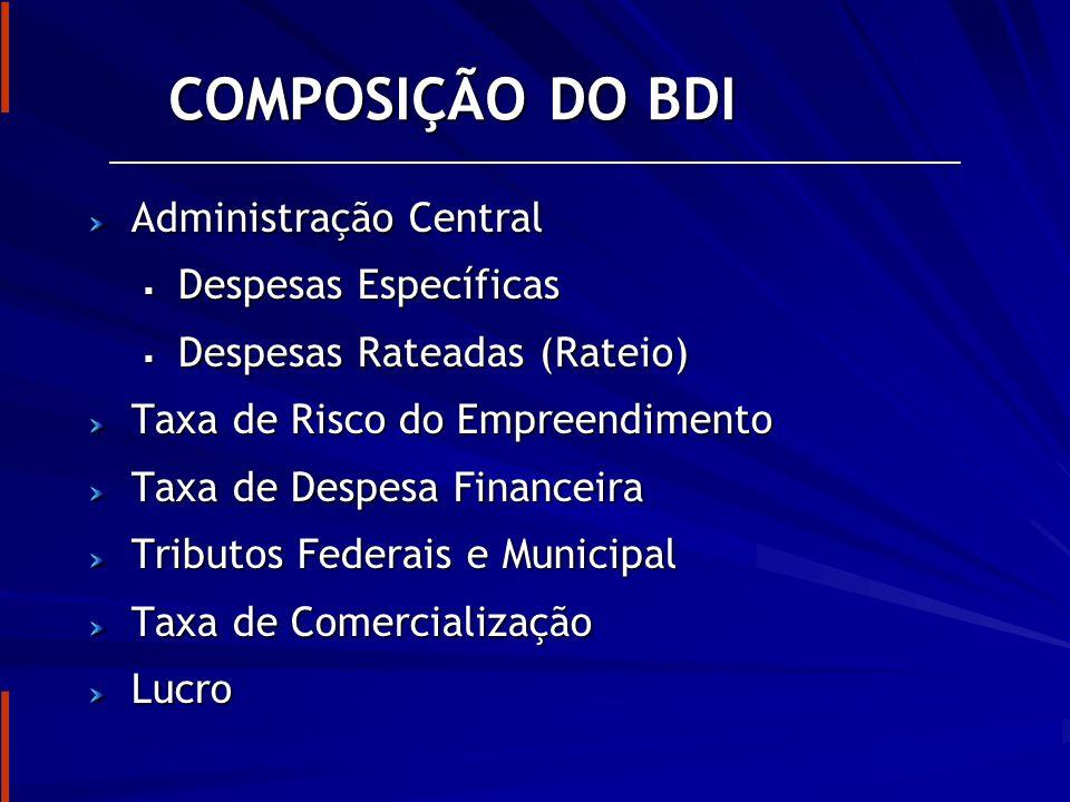 COMPOSIÇÃO DO BDI Administração Central Despesas Específicas