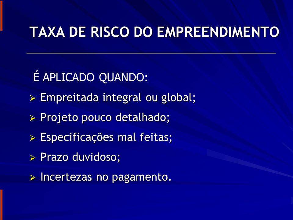 TAXA DE RISCO DO EMPREENDIMENTO