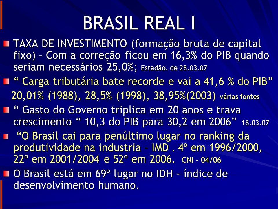BRASIL REAL I
