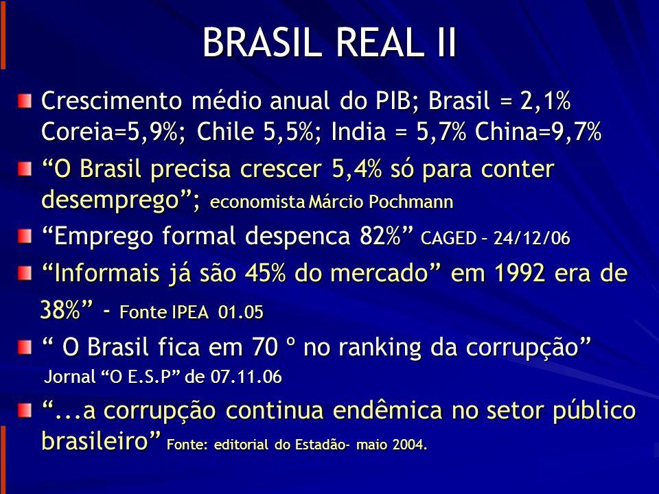 BRASIL REAL IICrescimento médio anual do PIB; Brasil = 2,1% Coreia=5,9%; Chile 5,5%; India = 5,7% China=9,7%