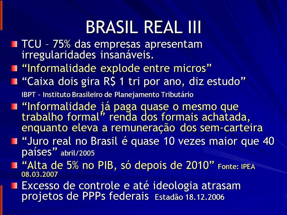 BRASIL REAL III TCU – 75% das empresas apresentam irregularidades insanáveis. Informalidade explode entre micros